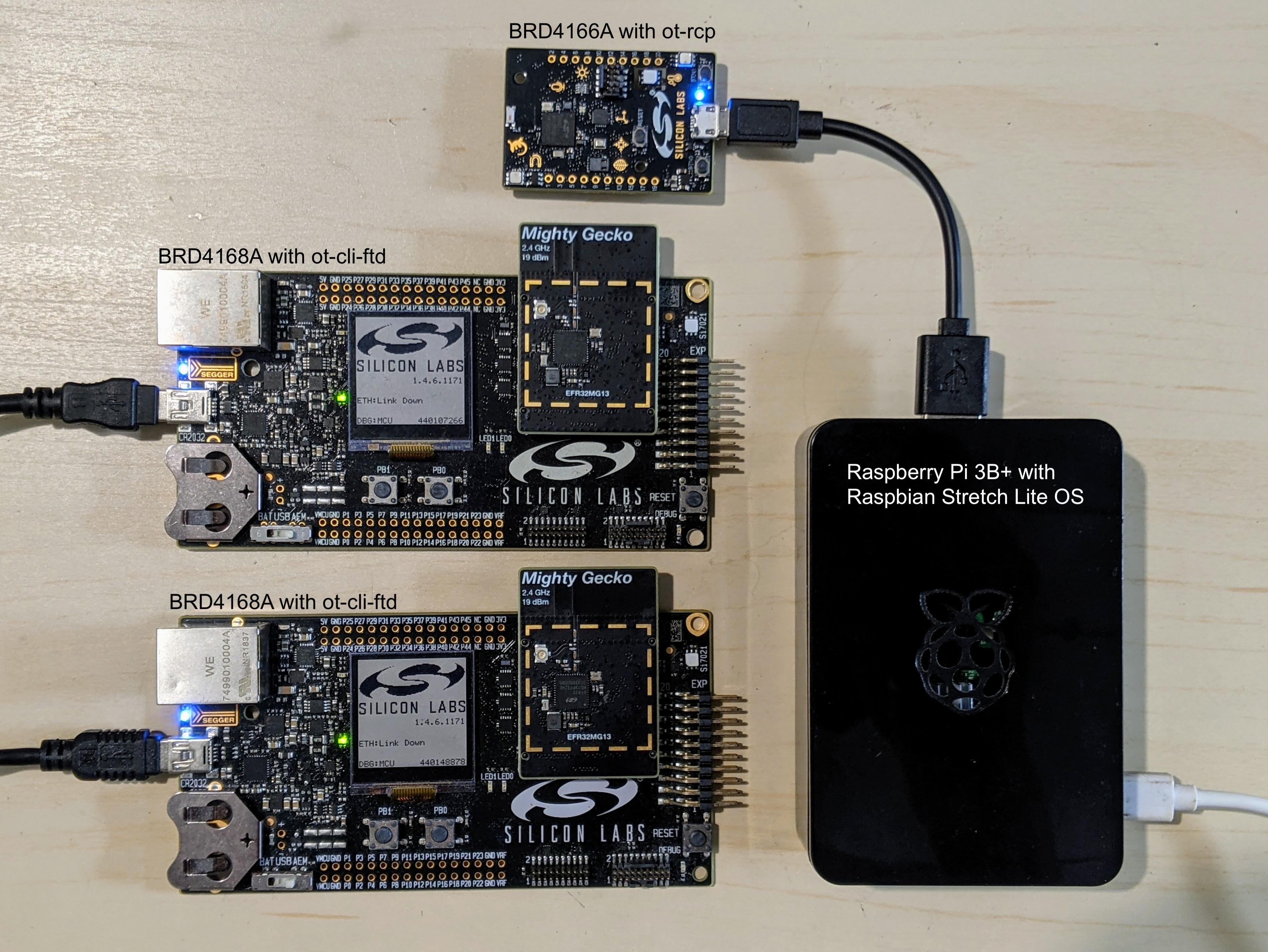 EFR32MG Hardware set up